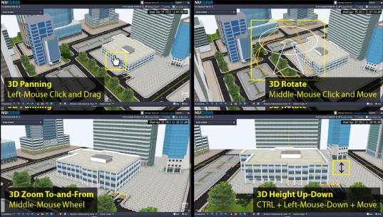 Interactive Orbit-Mode Navigation