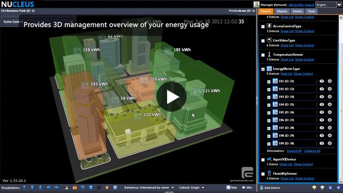 Unified Building Management – G Element